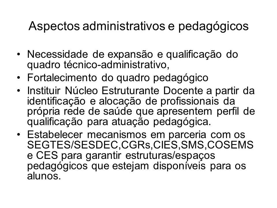 Aspectos administrativos e pedagógicos Necessidade de expansão e qualificação do quadro técnico-administrativo, Fortalecimento do quadro pedagógico In