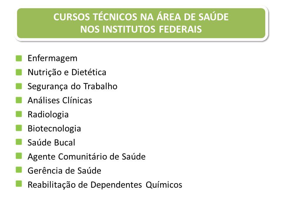 Enfermagem Nutrição e Dietética Segurança do Trabalho Análises Clínicas Radiologia Biotecnologia Saúde Bucal Agente Comunitário de Saúde Gerência de S