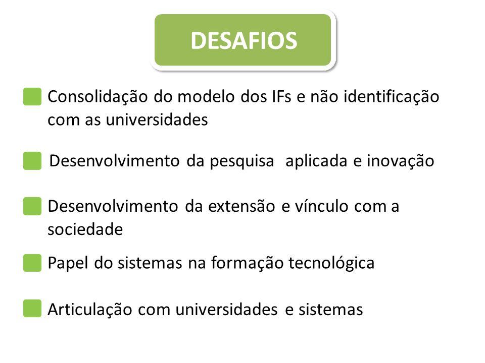 DESAFIOS Consolidação do modelo dos IFs e não identificação com as universidades Desenvolvimento da pesquisa aplicada e inovação Desenvolvimento da ex
