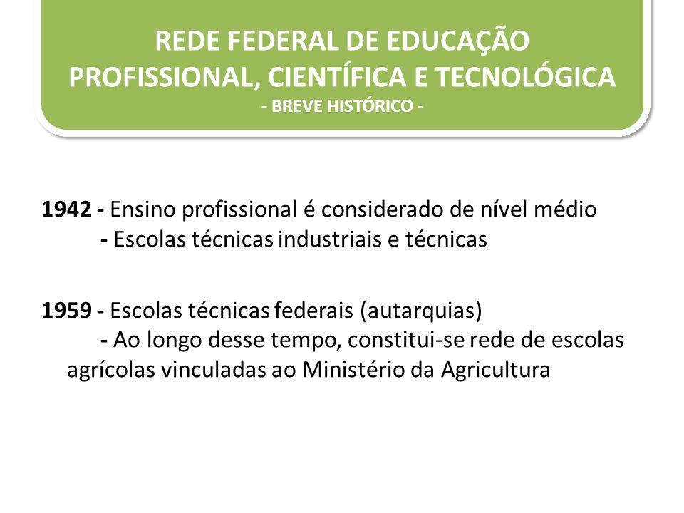 1942 - Ensino profissional é considerado de nível médio - Escolas técnicas industriais e técnicas 1959 - Escolas técnicas federais (autarquias) - Ao l