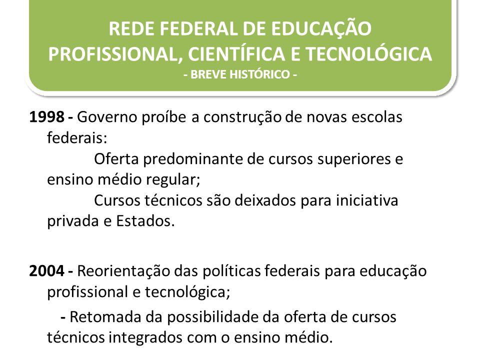 1998 - Governo proíbe a construção de novas escolas federais: Oferta predominante de cursos superiores e ensino médio regular; Cursos técnicos são dei