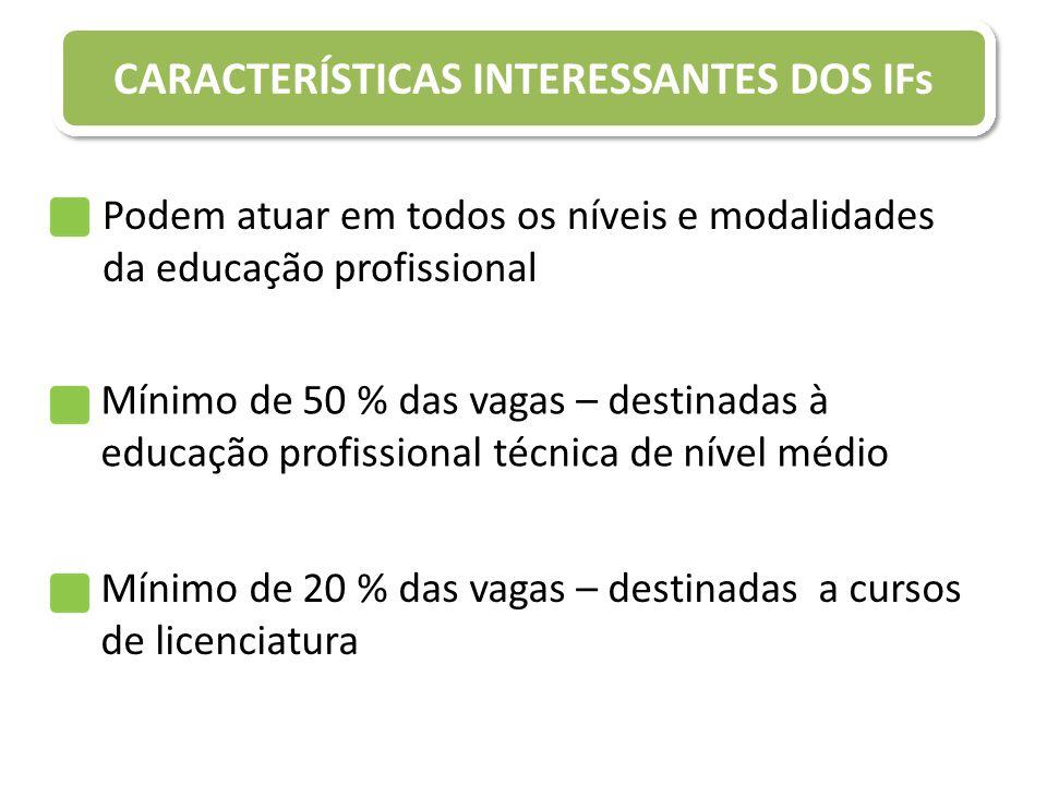 CARACTERÍSTICAS INTERESSANTES DOS IFs Podem atuar em todos os níveis e modalidades da educação profissional Mínimo de 50 % das vagas – destinadas à ed