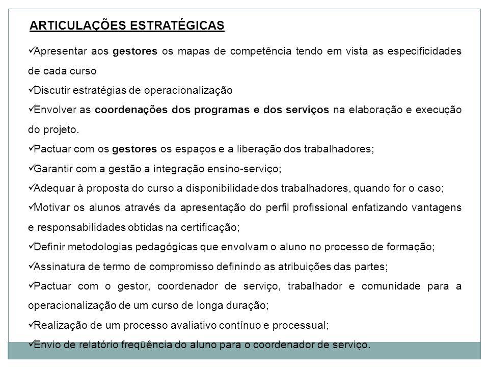 MODALIDADES DE OFERTA Localização: Formação de turmas no município sede.
