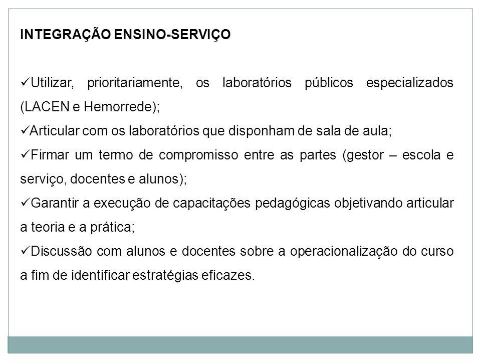 INTEGRAÇÃO ENSINO-SERVIÇO Utilizar, prioritariamente, os laboratórios públicos especializados (LACEN e Hemorrede); Articular com os laboratórios que d