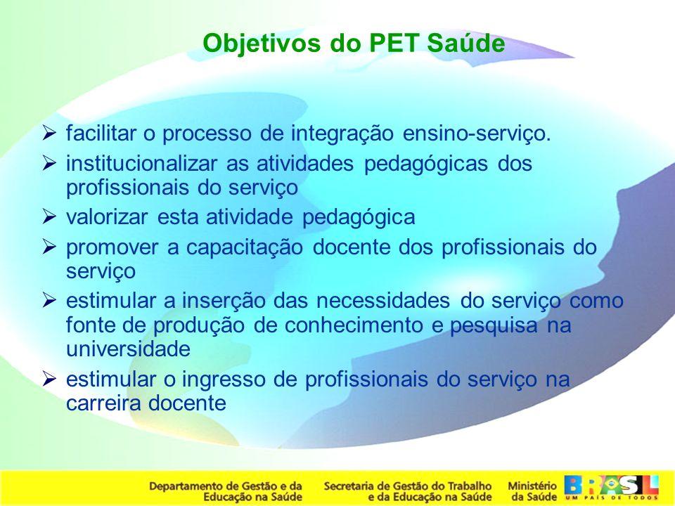 Secretaria de Gestão do Trabalho e da Educação na Saúde Objetivos do PET Saúde facilitar o processo de integração ensino-serviço.