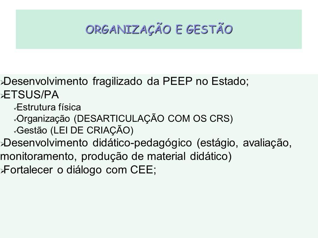 ORGANIZAÇÃO E GESTÃO Desenvolvimento fragilizado da PEEP no Estado; ETSUS/PA Estrutura física Organização (DESARTICULAÇÃO COM OS CRS) Gestão (LEI DE C