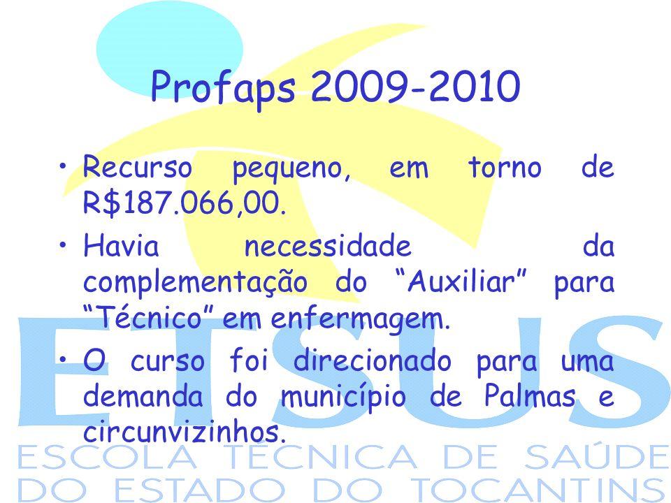 Profaps 2009-2010 Recurso pequeno, em torno de R$187.066,00. Havia necessidade da complementação do Auxiliar para Técnico em enfermagem. O curso foi d