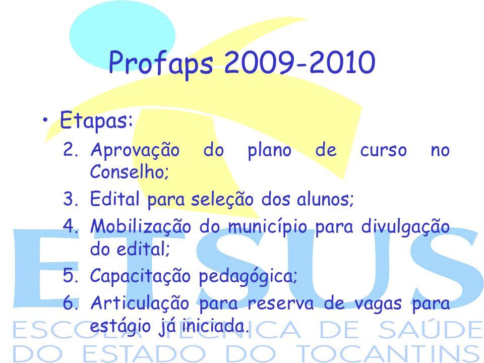 Profaps 2009-2010 Etapas: 2.Aprovação do plano de curso no Conselho; 3.Edital para seleção dos alunos; 4.Mobilização do município para divulgação do e