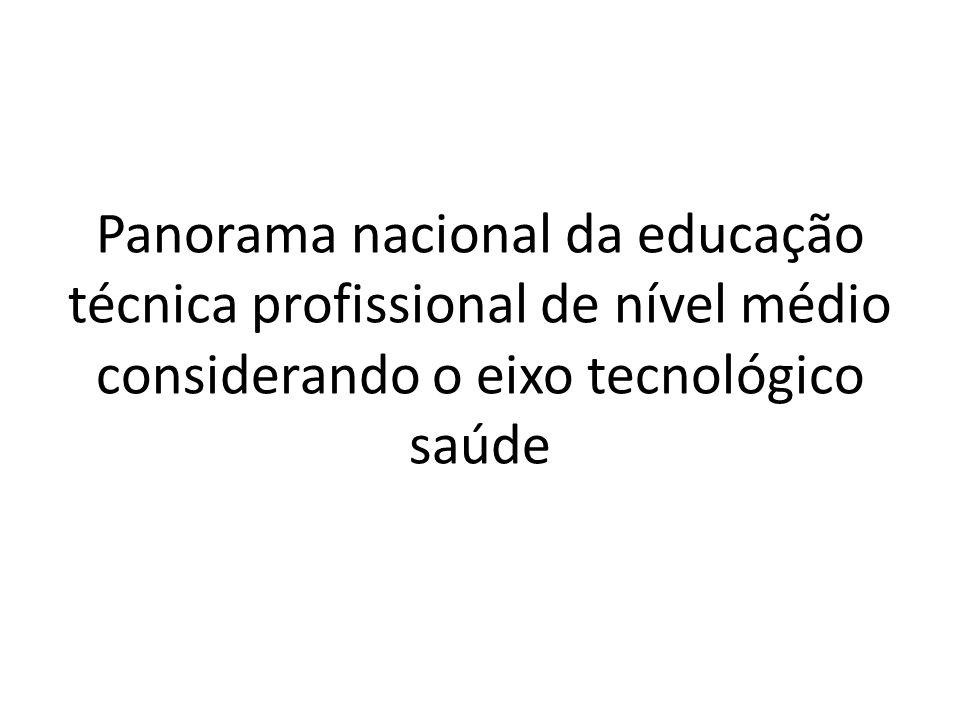 Panorama nacional da educação técnica profissional de nível médio considerando o eixo tecnológico saúde