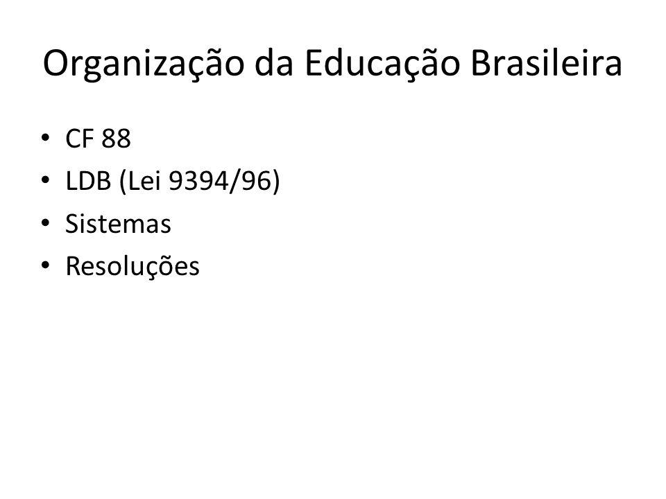 Organização da Educação Brasileira CF 88 LDB (Lei 9394/96) Sistemas Resoluções