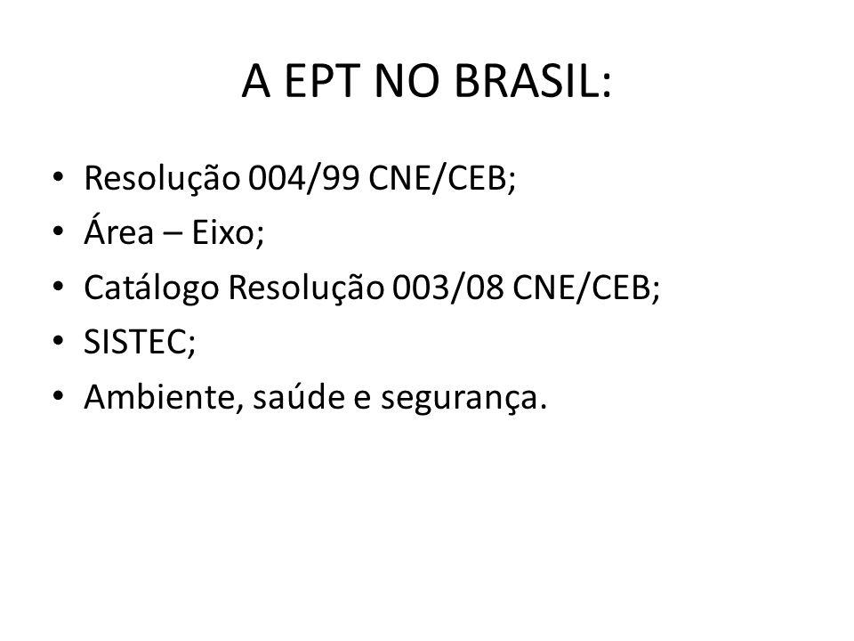 A EPT NO BRASIL: Resolução 004/99 CNE/CEB; Área – Eixo; Catálogo Resolução 003/08 CNE/CEB; SISTEC; Ambiente, saúde e segurança.