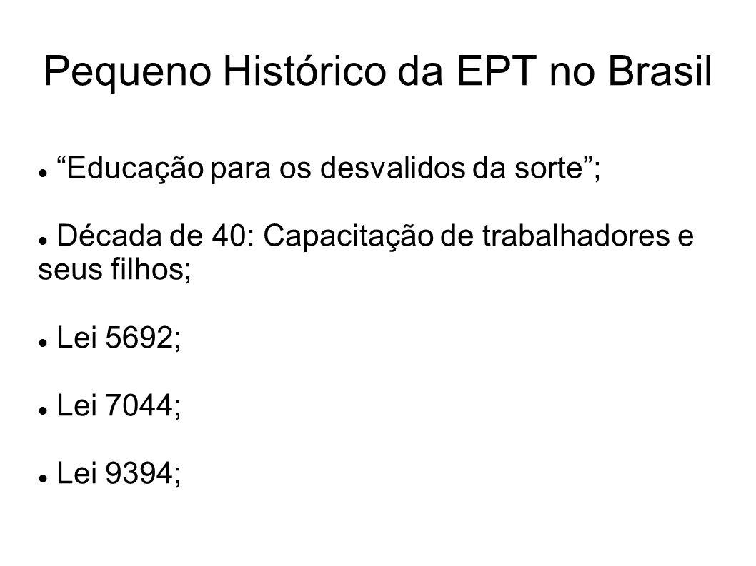 Pequeno Histórico da EPT no Brasil Educação para os desvalidos da sorte; Década de 40: Capacitação de trabalhadores e seus filhos; Lei 5692; Lei 7044; Lei 9394;