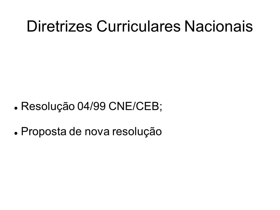 Diretrizes Curriculares Nacionais Resolução 04/99 CNE/CEB; Proposta de nova resolução
