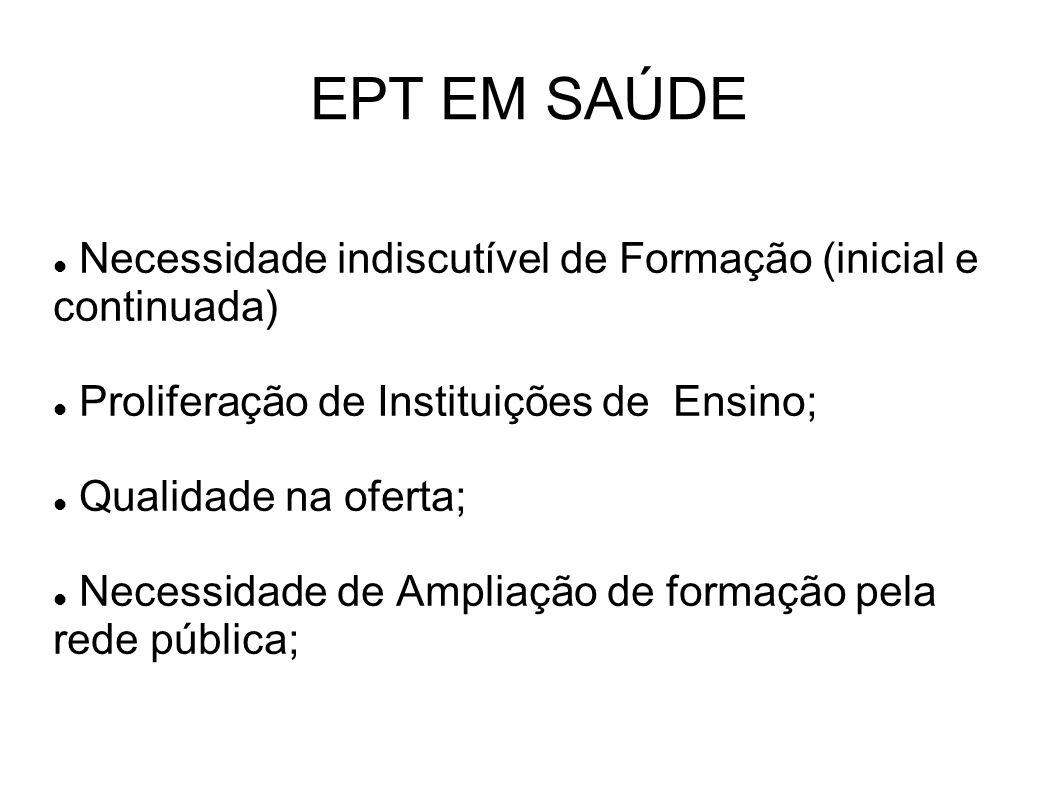 EPT EM SAÚDE Necessidade indiscutível de Formação (inicial e continuada) Proliferação de Instituições de Ensino; Qualidade na oferta; Necessidade de A