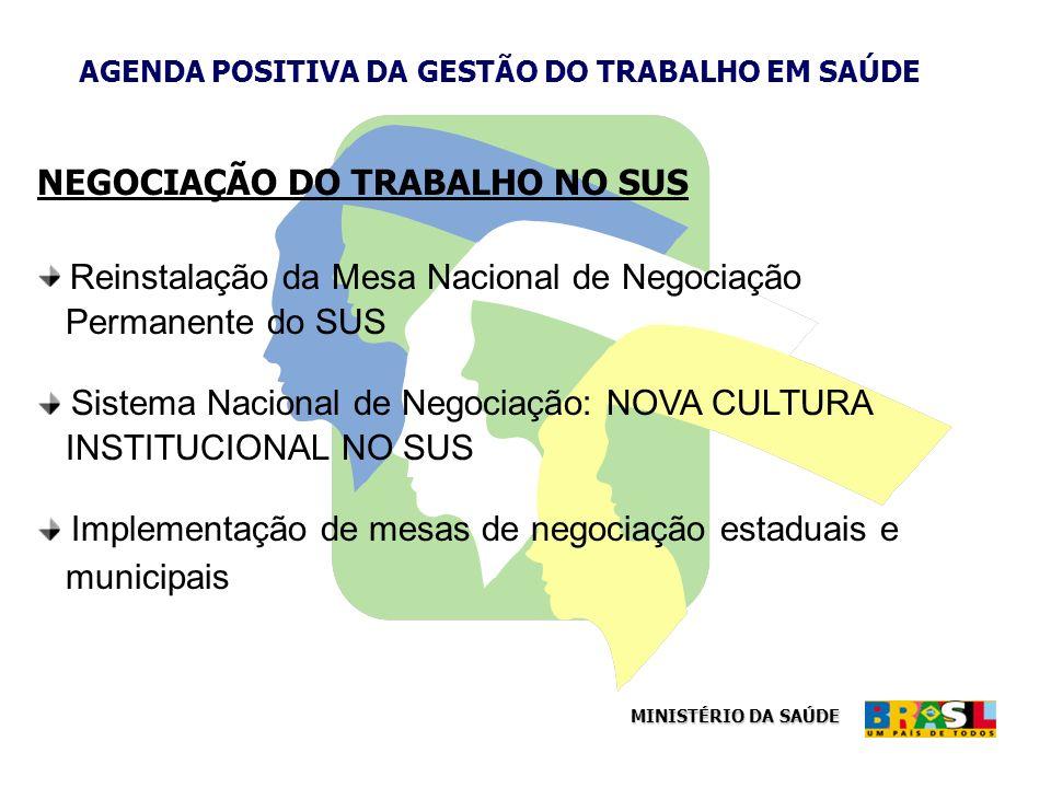 MINISTÉRIO DA SAÚDE AGENDA POSITIVA DA GESTÃO DO TRABALHO EM SAÚDE NEGOCIAÇÃO DO TRABALHO NO SUS Reinstalação da Mesa Nacional de Negociação Permanent
