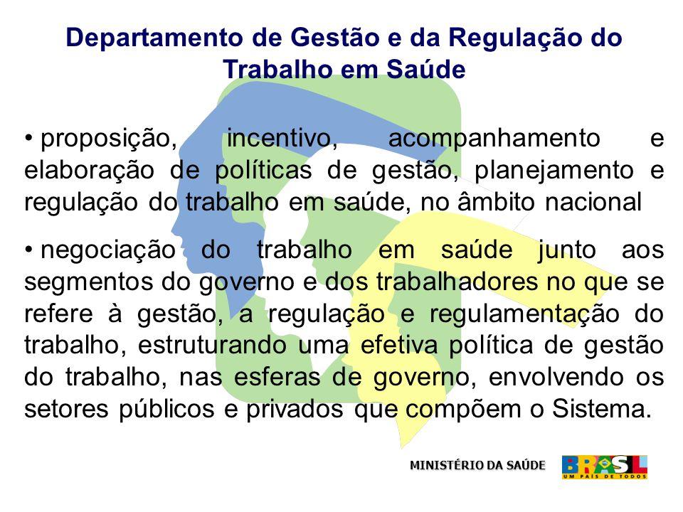 MINISTÉRIO DA SAÚDE Departamento de Gestão e da Regulação do Trabalho em Saúde proposição, incentivo, acompanhamento e elaboração de políticas de gest