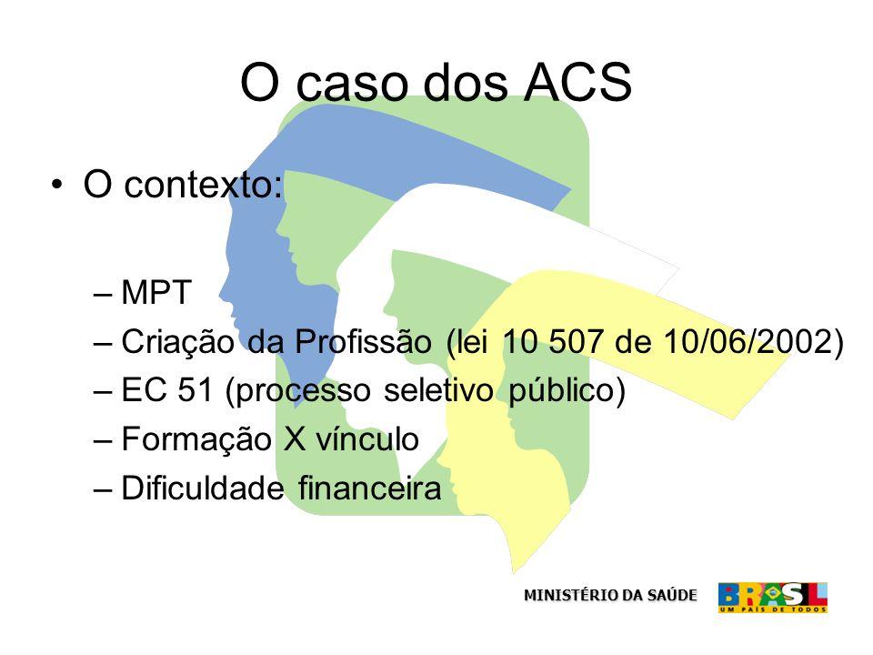 MINISTÉRIO DA SAÚDE O caso dos ACS O contexto: –MPT –Criação da Profissão (lei 10 507 de 10/06/2002) –EC 51 (processo seletivo público) –Formação X ví