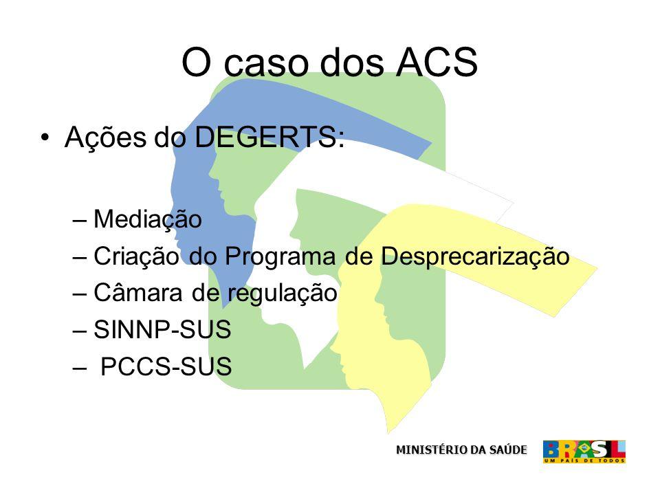 MINISTÉRIO DA SAÚDE Ações do DEGERTS: –Mediação –Criação do Programa de Desprecarização –Câmara de regulação –SINNP-SUS – PCCS-SUS O caso dos ACS