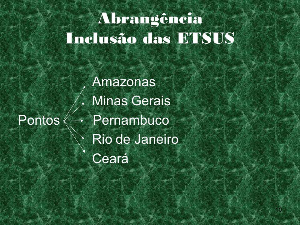 10 Abrangência Inclusão das ETSUS Amazonas Minas Gerais Pontos Pernambuco Rio de Janeiro Ceará