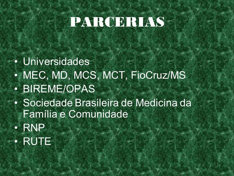 11 PARCERIAS Universidades MEC, MD, MCS, MCT, FioCruz/MS BIREME/OPAS Sociedade Brasileira de Medicina da Família e Comunidade RNP RUTE
