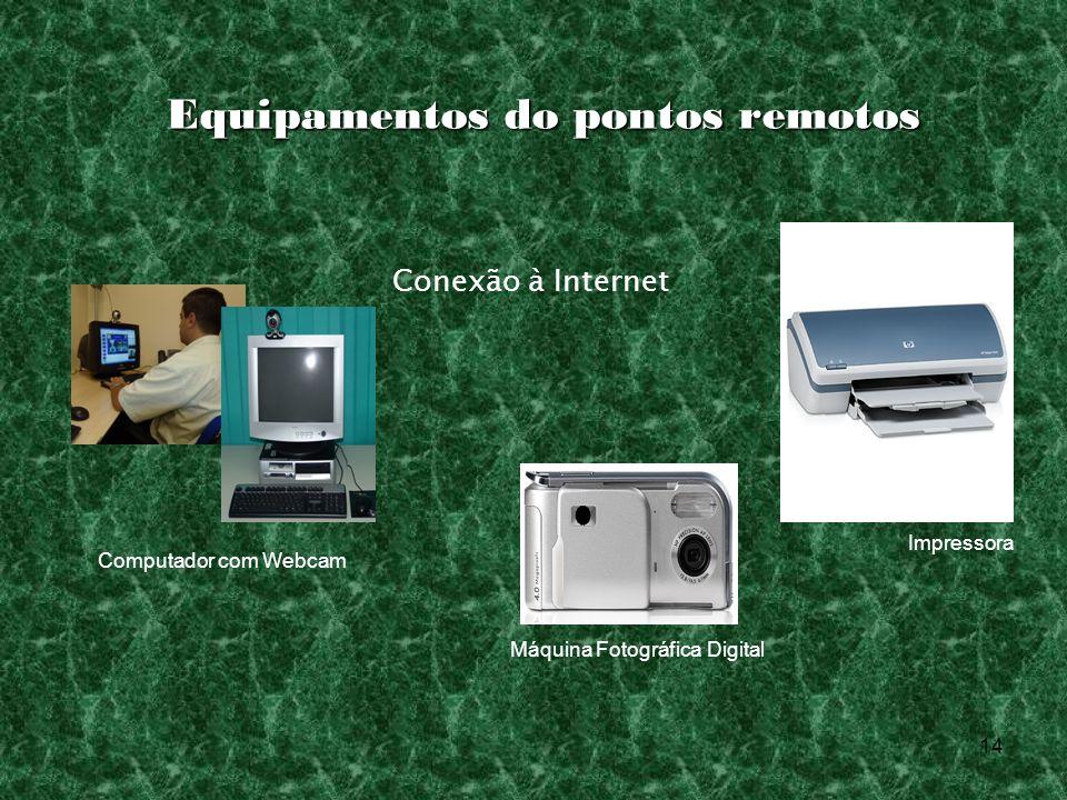 14 Computador com Webcam Impressora Equipamentos do pontos remotos Máquina Fotográfica Digital Conexão à Internet
