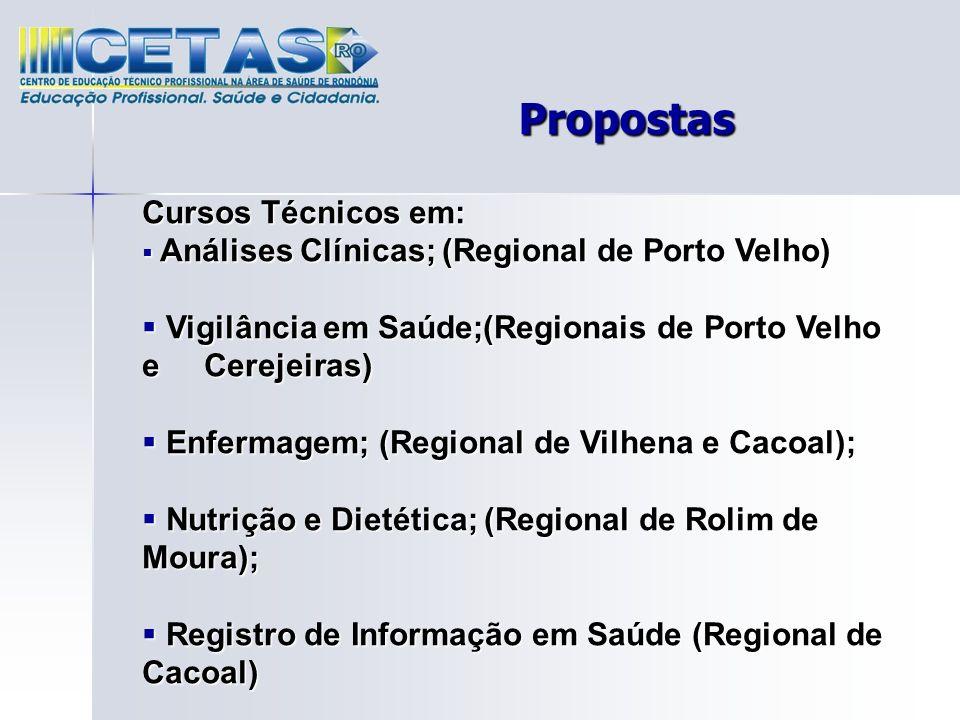 Propostas Cursos Técnicos em: Análises Clínicas; (Regional de Porto Velho) Análises Clínicas; (Regional de Porto Velho) Vigilância em Saúde;(Regionais