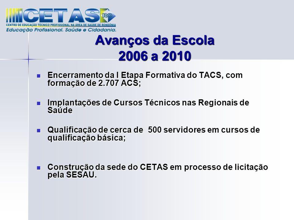 Avanços da Escola 2006 a 2010 Encerramento da I Etapa Formativa do TACS, com formação de 2.707 ACS; Encerramento da I Etapa Formativa do TACS, com for