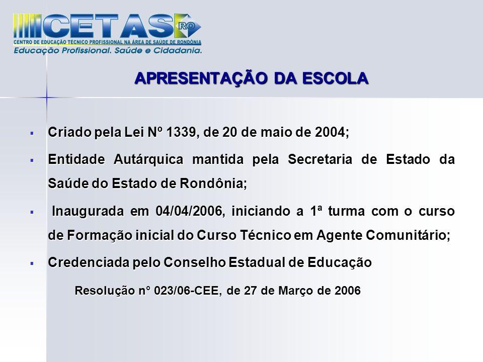 APRESENTAÇÃO DA ESCOLA Criado pela Lei Nº 1339, de 20 de maio de 2004; Criado pela Lei Nº 1339, de 20 de maio de 2004; Entidade Autárquica mantida pel