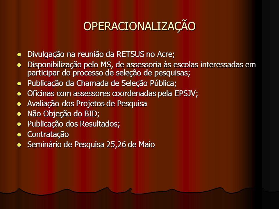 OPERACIONALIZAÇÃO Divulgação na reunião da RETSUS no Acre; Divulgação na reunião da RETSUS no Acre; Disponibilização pelo MS, de assessoria às escolas