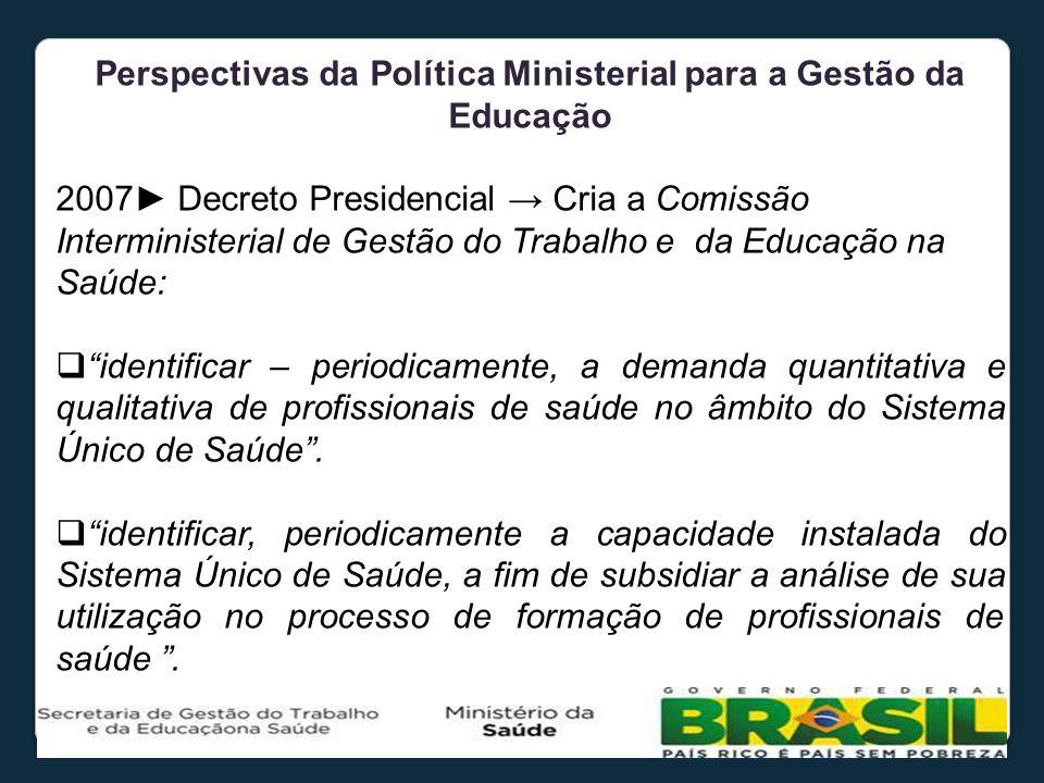 Perspectivas da Política Ministerial para a Gestão da Educação 2007 Decreto Presidencial Cria a Comissão Interministerial de Gestão do Trabalho e da E
