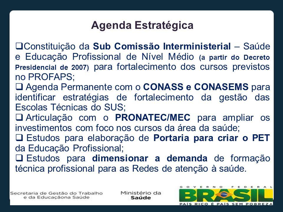 Agenda Estratégica Constituição da Sub Comissão Interministerial – Saúde e Educação Profissional de Nível Médio (a partir do Decreto Presidencial de 2