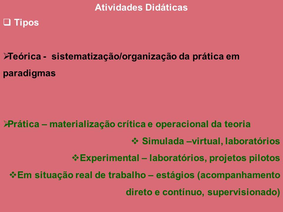 Atividades Didáticas Tipos Teórica - sistematização/organização da prática em paradigmas Prática – materialização crítica e operacional da teoria Simu