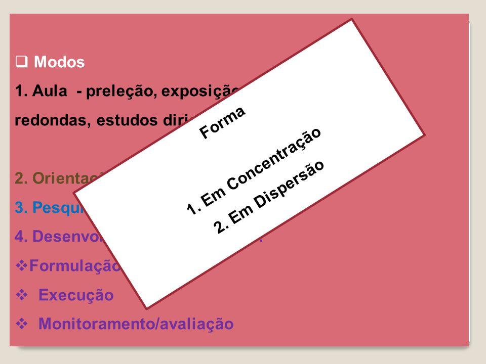 Forma em concentração 1.geográfica/local 2.tipo 3.