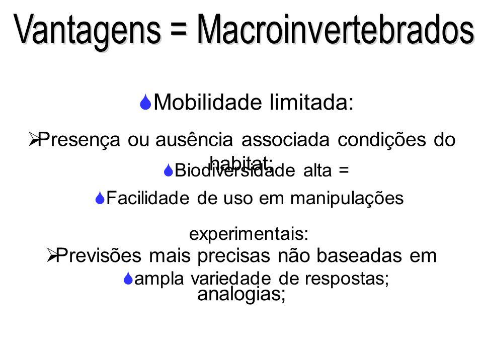 Mobilidade limitada: Presença ou ausência associada condições do habitat; Biodiversidade alta = ampla variedade de respostas; Facilidade de uso em man