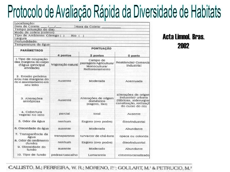 Acta Limnol. Bras. 2002