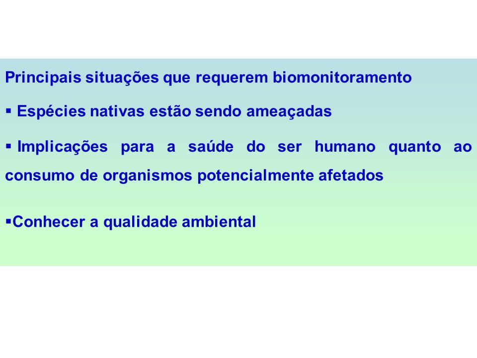 Principais situações que requerem biomonitoramento Implicações para a saúde do ser humano quanto ao consumo de organismos potencialmente afetados Conh
