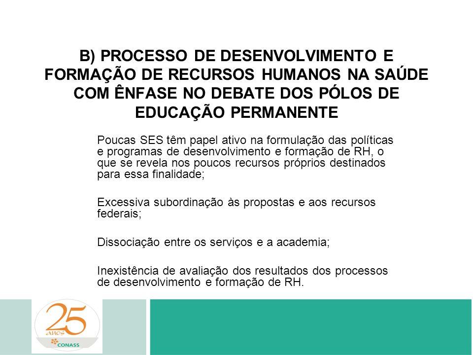 B) PROCESSO DE DESENVOLVIMENTO E FORMAÇÃO DE RECURSOS HUMANOS NA SAÚDE COM ÊNFASE NO DEBATE DOS PÓLOS DE EDUCAÇÃO PERMANENTE Poucas SES têm papel ativ