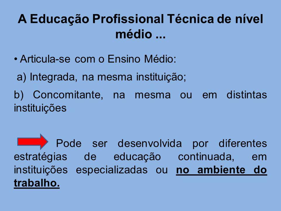 Articula-se com o Ensino Médio: a) Integrada, na mesma instituição; b) Concomitante, na mesma ou em distintas instituições Pode ser desenvolvida por d