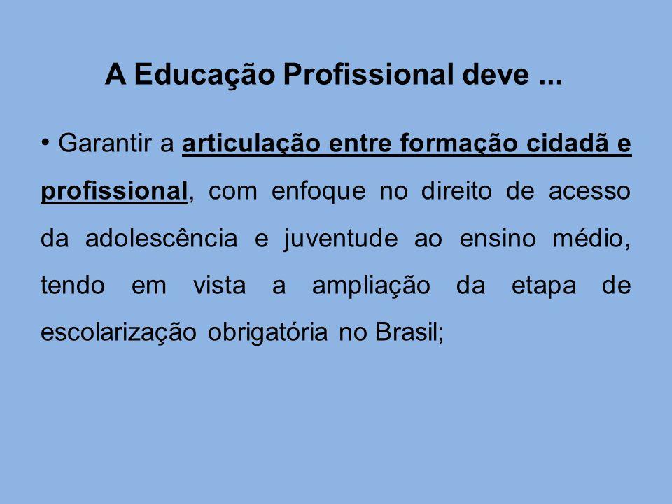 A Educação Profissional deve... Garantir a articulação entre formação cidadã e profissional, com enfoque no direito de acesso da adolescência e juvent