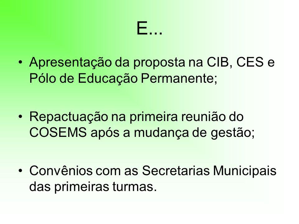 E... Apresentação da proposta na CIB, CES e Pólo de Educação Permanente; Repactuação na primeira reunião do COSEMS após a mudança de gestão; Convênios