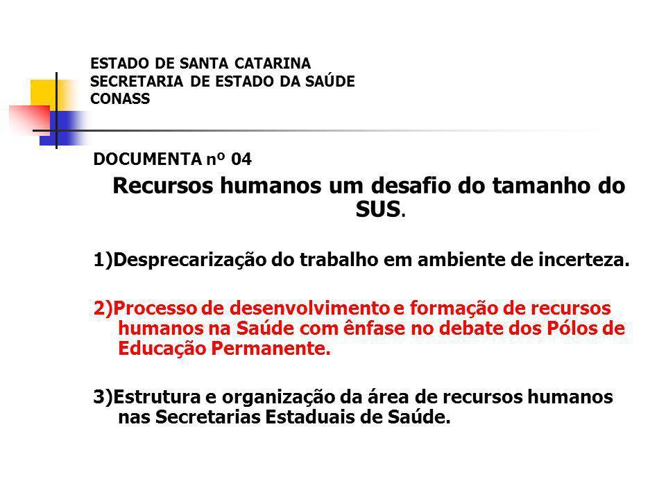 ESTADO DE SANTA CATARINA SECRETARIA DE ESTADO DA SAÚDE CONASS DOCUMENTA nº 04 Recursos humanos um desafio do tamanho do SUS. 1)Desprecarização do trab