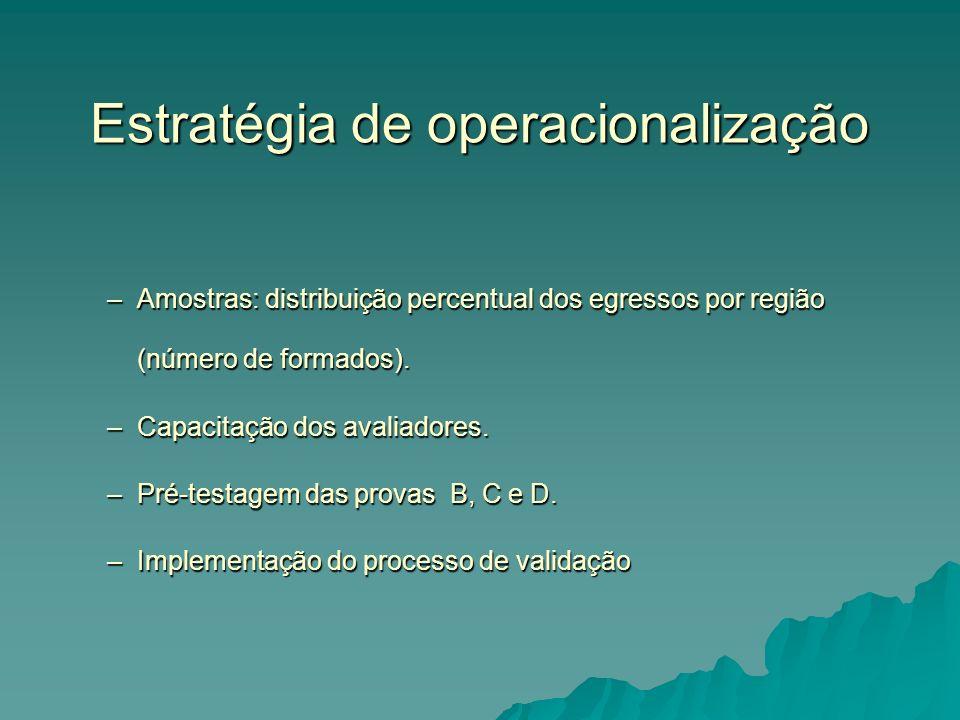 Estratégia de operacionalização –Amostras: distribuição percentual dos egressos por região (número de formados).