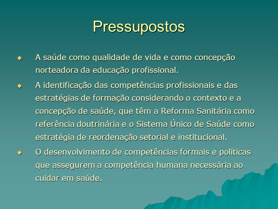 Pressupostos A saúde como qualidade de vida e como concepção norteadora da educação profissional.