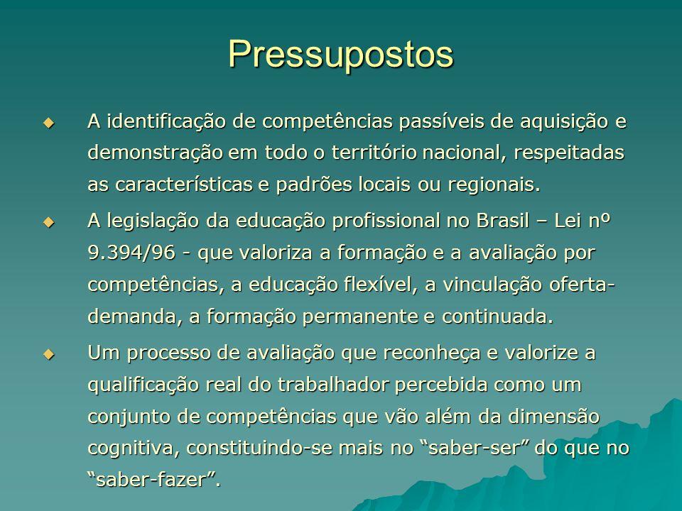 Pressupostos A identificação de competências passíveis de aquisição e demonstração em todo o território nacional, respeitadas as características e padrões locais ou regionais.