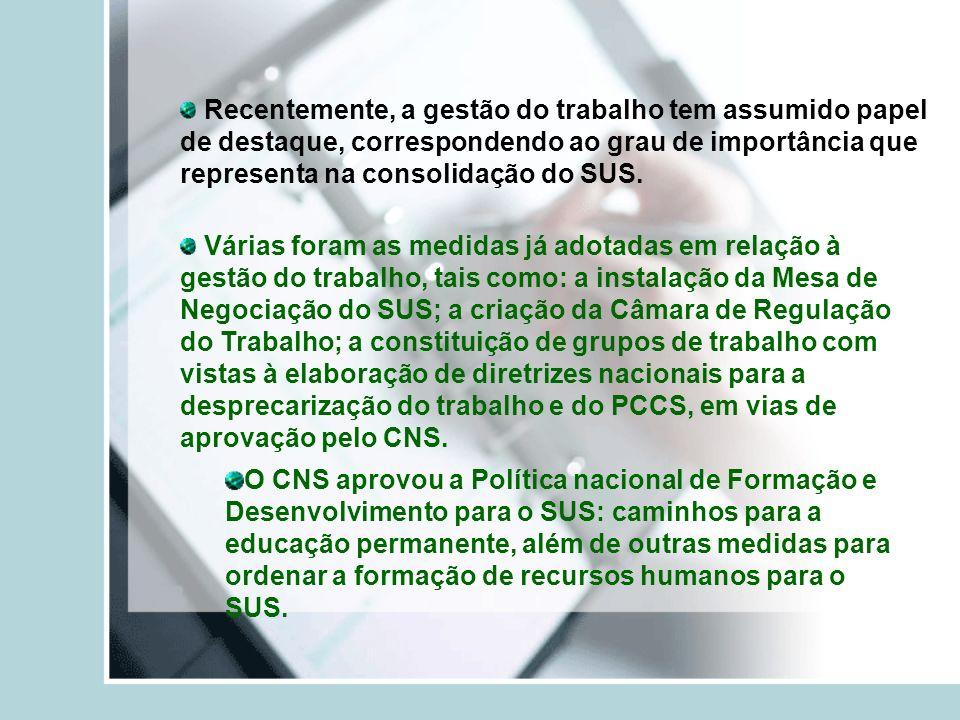 Bibliografia: BRASIL.Ministério da Saúde.Conselho Nacional de Saúde.
