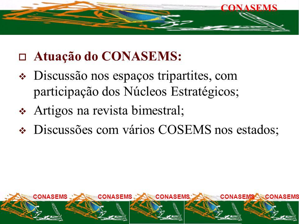 Atuação do CONASEMS: Discussão nos espaços tripartites, com participação dos Núcleos Estratégicos; Artigos na revista bimestral; Discussões com vários