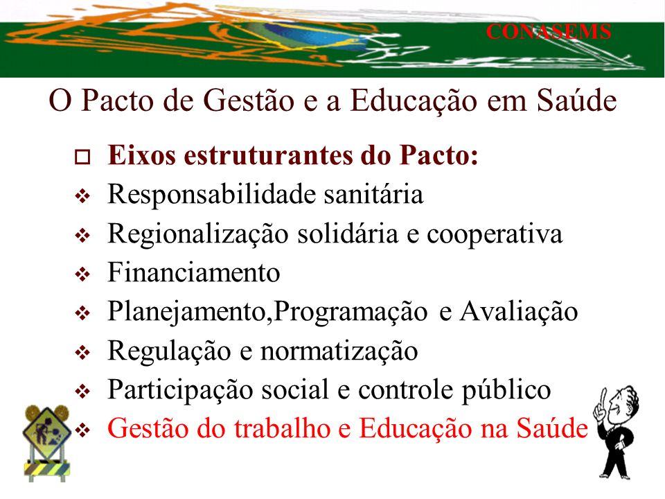 O Pacto de Gestão e a Educação em Saúde Eixos estruturantes do Pacto: Responsabilidade sanitária Regionalização solidária e cooperativa Financiamento