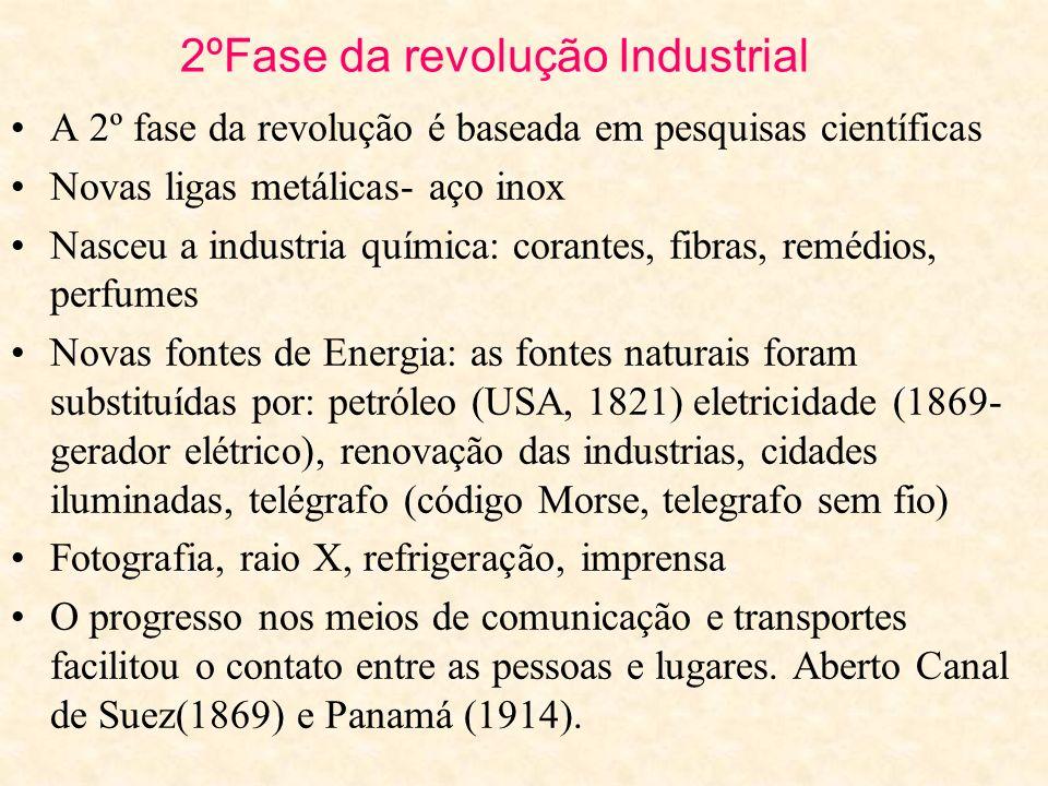 2ºFase da revolução Industrial A 2º fase da revolução é baseada em pesquisas científicas Novas ligas metálicas- aço inox Nasceu a industria química: c
