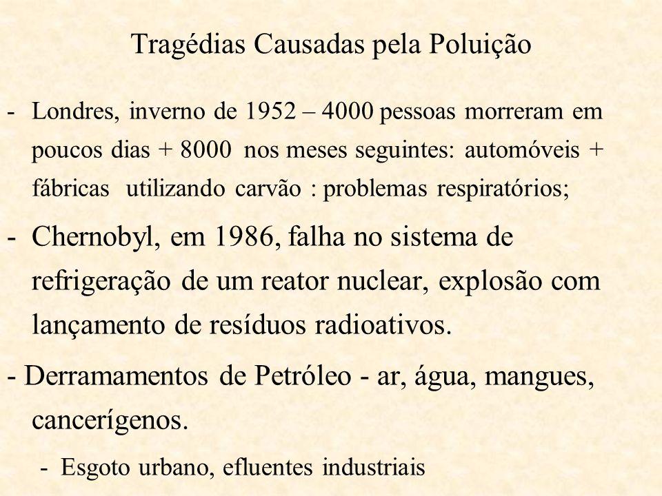 Tragédias Causadas pela Poluição -Londres, inverno de 1952 – 4000 pessoas morreram em poucos dias + 8000 nos meses seguintes: automóveis + fábricas ut