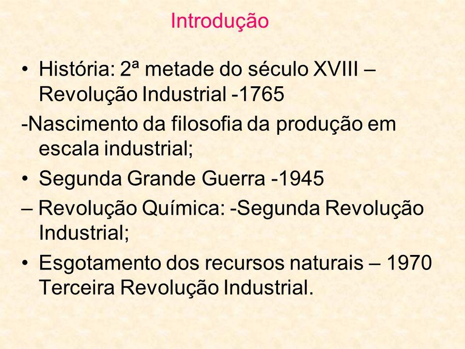 Introdução História: 2ª metade do século XVIII – Revolução Industrial -1765 -Nascimento da filosofia da produção em escala industrial; Segunda Grande